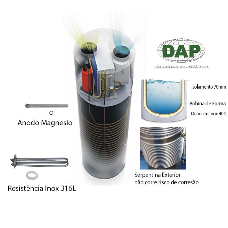 Ver produto - Bomba de calor consumo ...